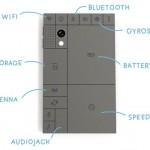 Phonebloks : Concept de téléphone en kit contre l'obscolescence