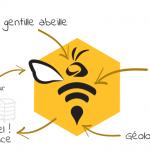 Label Abeille : Une ruche connectée